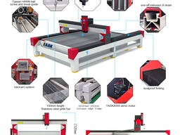 Kitajski CNC vodni brizgalni stroj za rezanje - photo 2